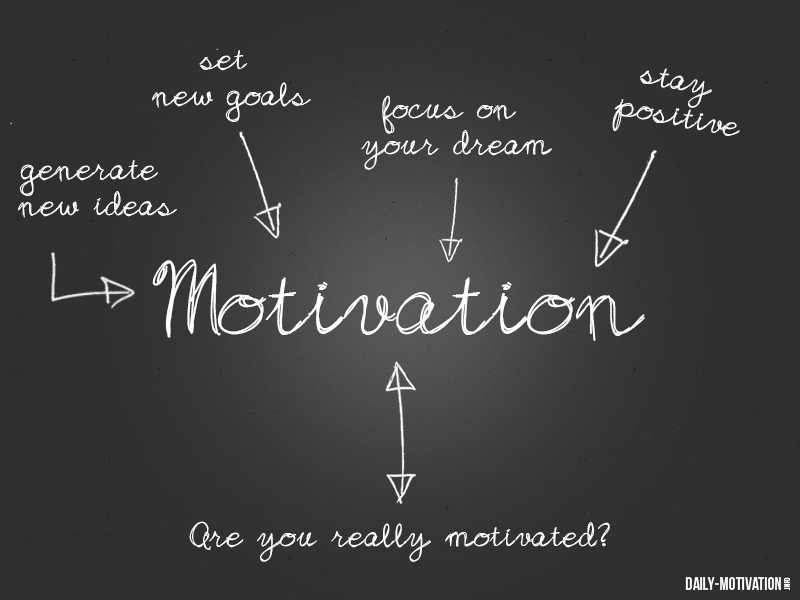 Classroom Enterprise Ideas ~ Ideas for motivating your employees alleywatch