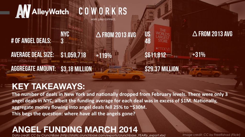 AlleyWatch March 2014 New York and US Venture Capital & Angel Investment Report copy.004