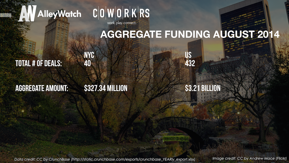 AlleyWatch New York and US Venture Capital & Angel Investment Report August 2014 .001