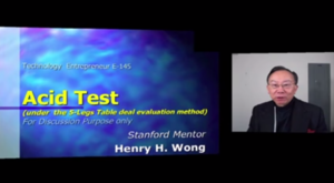 This Acid Test Will Get You Funded