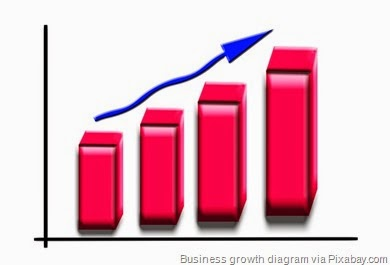 business-growth_thumb[11]