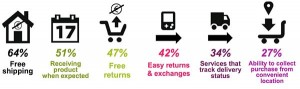 5 Steps For Optimizing Your Return Process