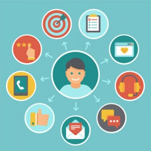 Experience-Driven Commerce: A Paradigm Shift in Digital Sales and Engagement