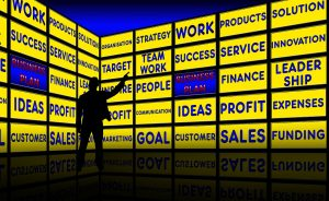 7 Modern Business Values Lead To Sustainable Profits