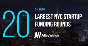 These 20 NYC Startups Raised the Most Amount of Capital During Q1 of 2018