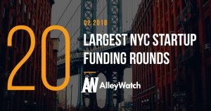 These 20 NYC Startups Raised the Most Amount of Capital During Q2 of 2018