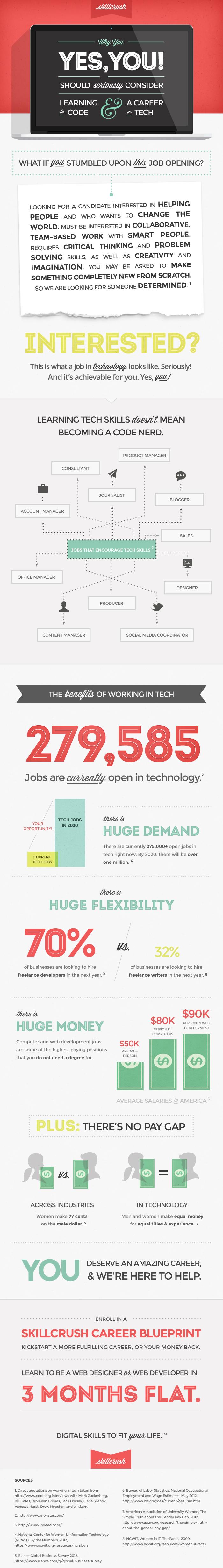 Skillcrush_Infographic_new