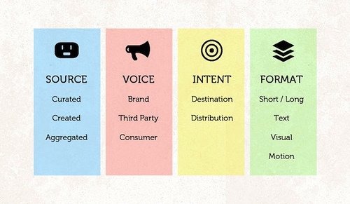 JD_How Stories Best Communicate Your Startup Value