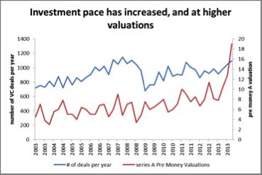 talia golberg valuation